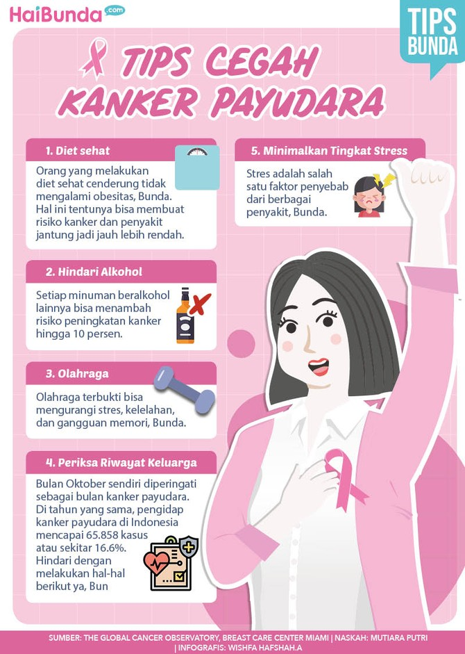 Infografis Tips Cegah Kanker Payudara
