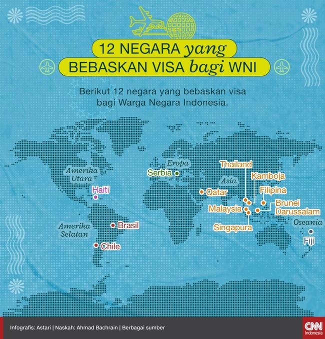 Berikut 12 negara yang bebaskan visa bagi Warga Negara Indonesia.