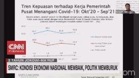 VIDEO: SMRC: Kondisi Ekonomi Membaik, Politik Memburuk