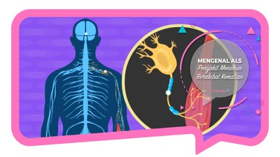 Mengenal ALS, Penyakit Menahun Berakibat Kematian